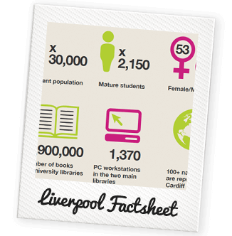 Liverpool Overview Factsheet